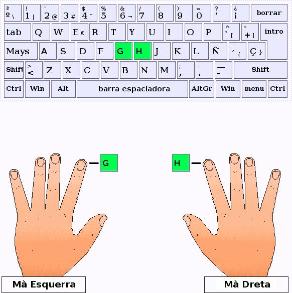 Els dits índex pulsen les lletres G i H