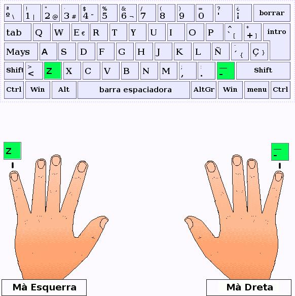 Els dits menuts de la mà esquerra i dreta respectivament puslen les tecles Z i el guió