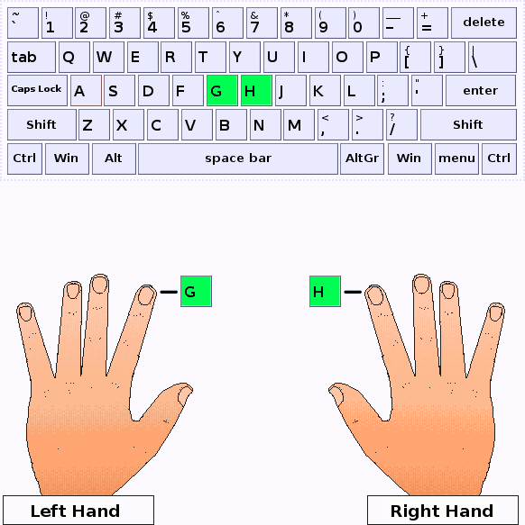 Index fingers press the keys G and H