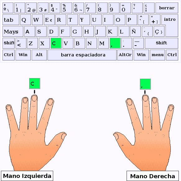 Los dedos corazón de la mano izquierda y derecha pulsan las letras C y coma respectivamente