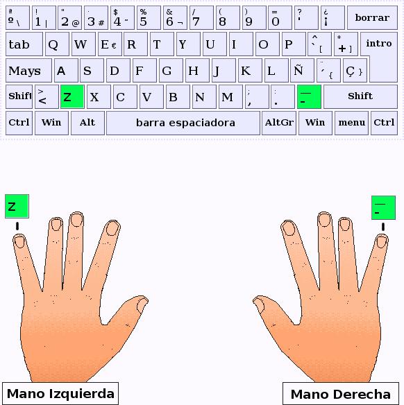 Los dedos meñique de la mano izquierda y derecha pulsan las letras Z y guión respectivamente