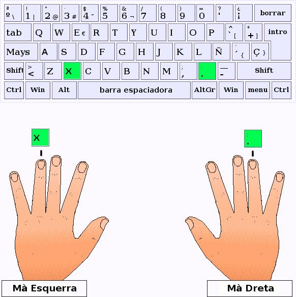 El dit anular de la mà esquerra i el dit anular de la mà dreta pulsen les tecles X i de puntuació