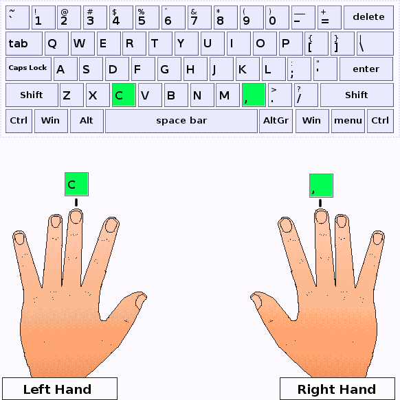 Middle fingers of the left and right hands press the keys C and comma respectively